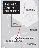 Map shows path of Flight 5017, Algeria and Burkina Faso; 1c x 3 inches; 46.5 mm x 76 mm;