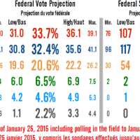 federal-projection-jan-25