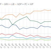 alberta-voter-intention-2015